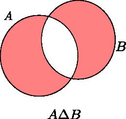 Diferencia simétrica de dos conjuntos.