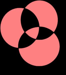 Diferencia simétrica de tres conjuntos.