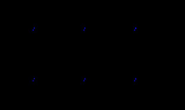 cuadradin