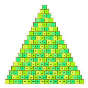 TRIANGULO-Pascal-piramide